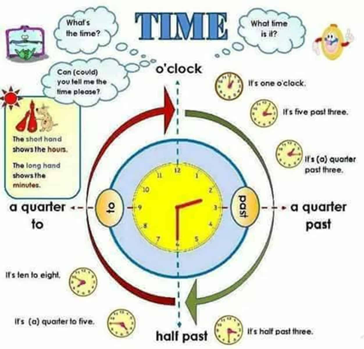 It's Time to Learn How to Tell the Time in English 16