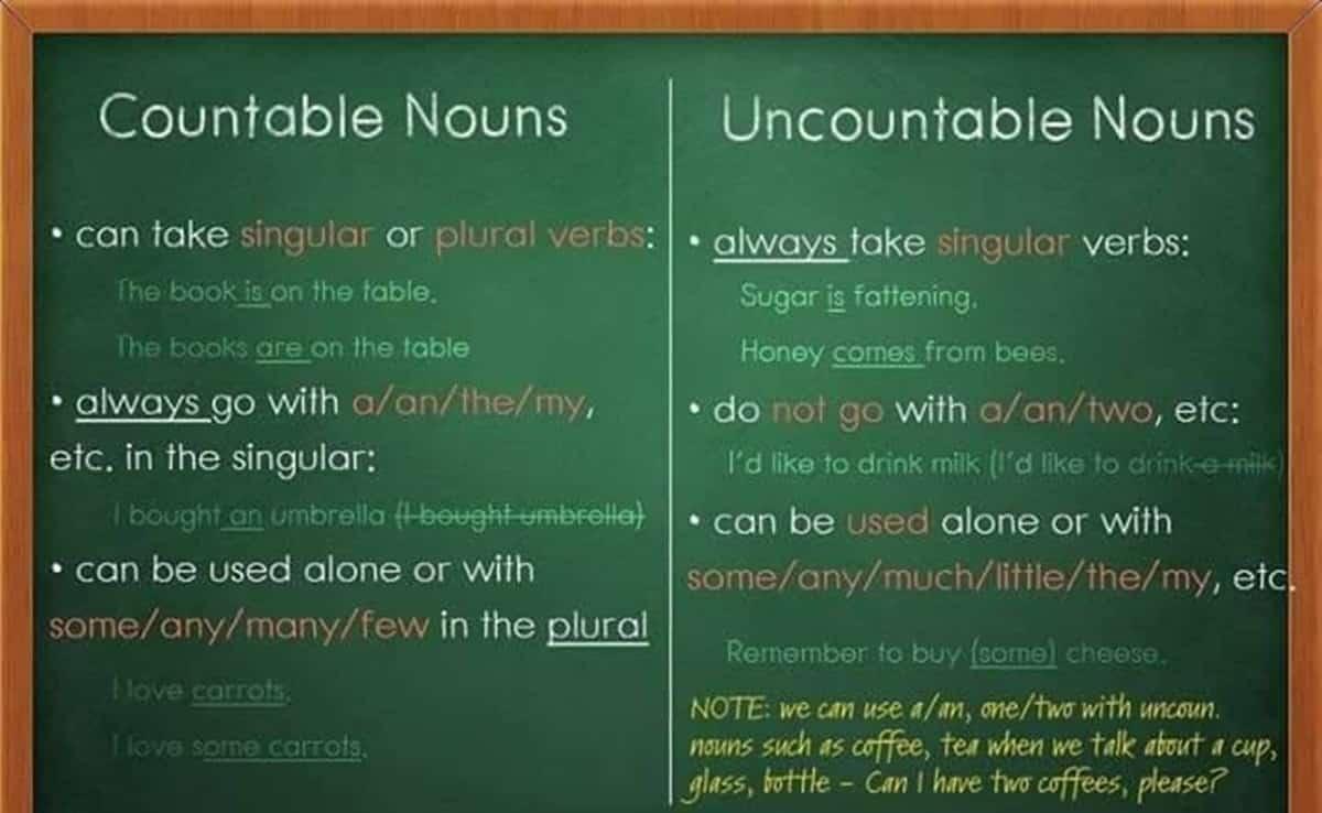 Countable Nouns vs. Uncountable Nouns