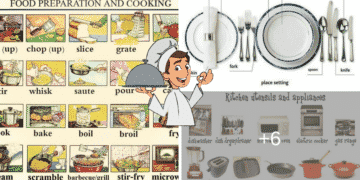 In the Kitchen Vocabulary: Kitchen Utensils & Cooking Verbs 3