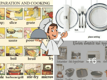 """In the Kitchen"" Vocabulary: Kitchen Utensils & Cooking Verbs 17"