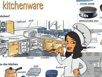 """In the Kitchen"" Vocabulary: 200+ Objects Illustrated 16"
