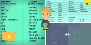 Informal and Formal English: What's the Difference? 1
