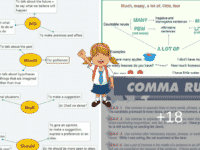Learn English Grammar with Pictures: 15+ Grammar Topics 21