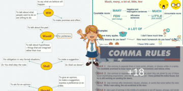 Learn English Grammar with Pictures: 15+ Grammar Topics 9
