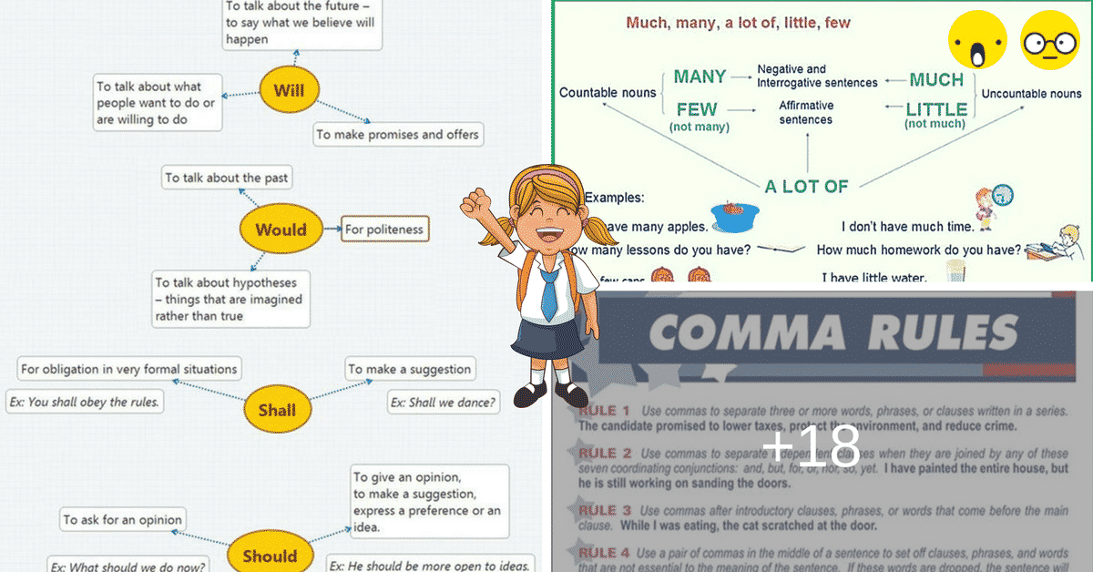 Learn English Grammar with Pictures: 15+ Grammar Topics