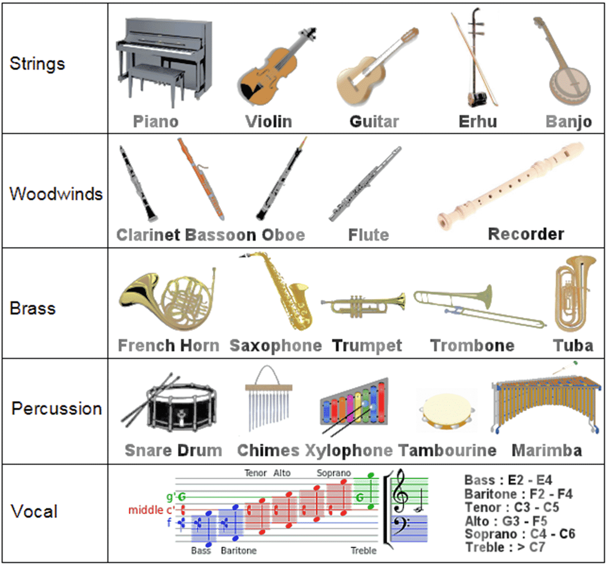 Tools, Equipment, Devices and Home Appliances Vocabulary: 300+ Items Illustrated 25