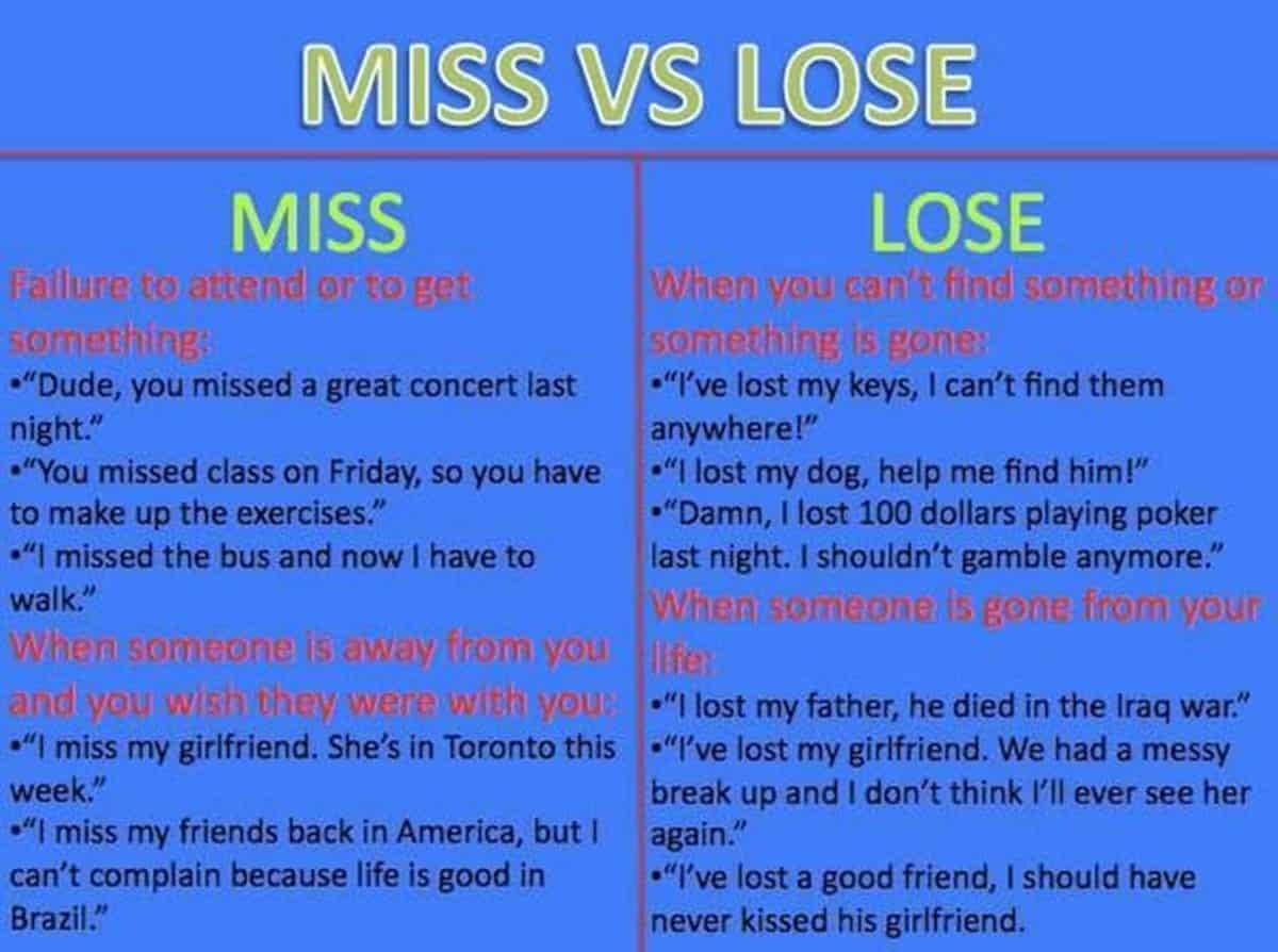 LOSE vs. MISS