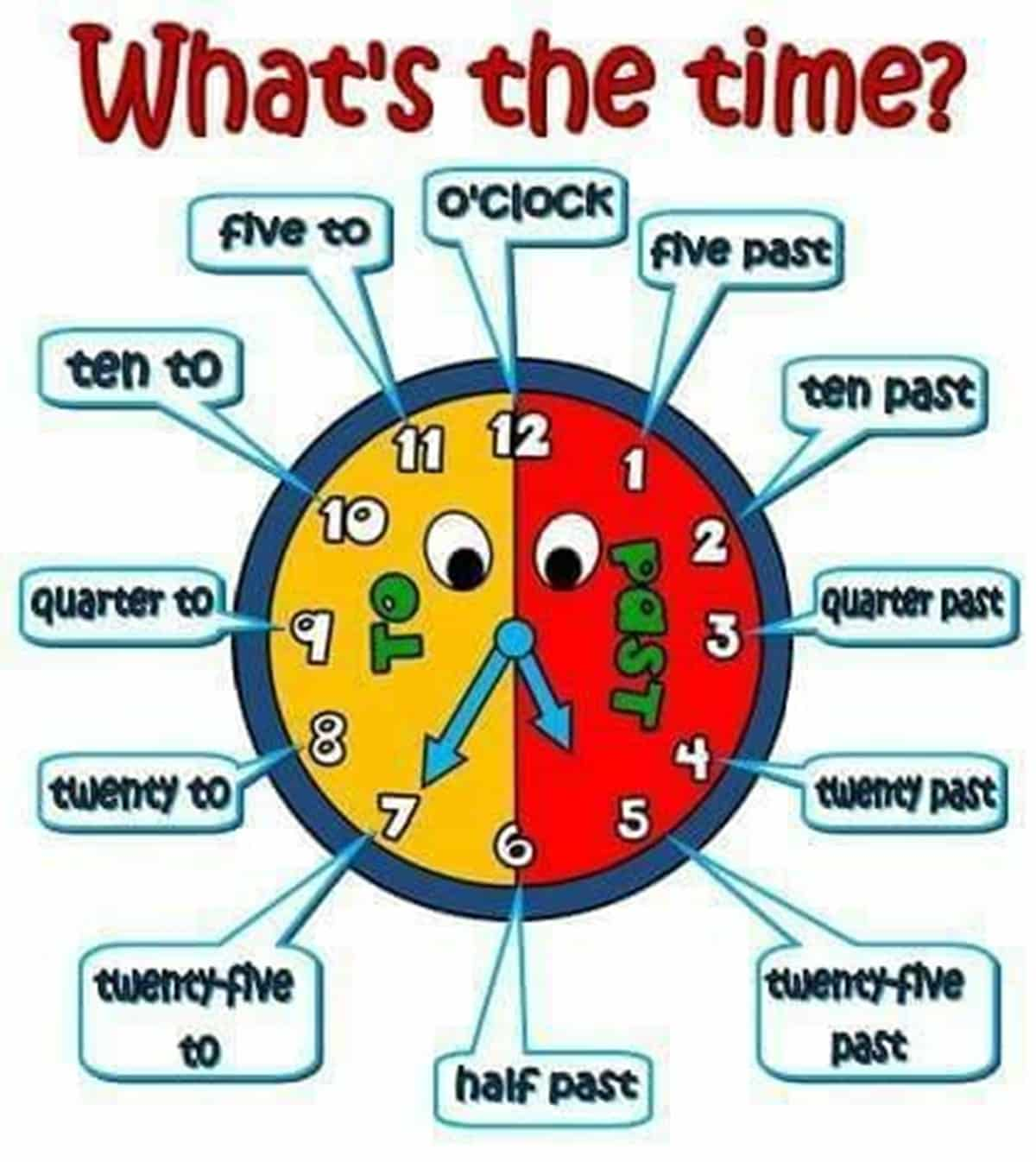 It's Time to Learn How to Tell the Time in English 9