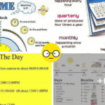 Learn English Grammar Through Pictures: 10+ Topics Illustrated 3