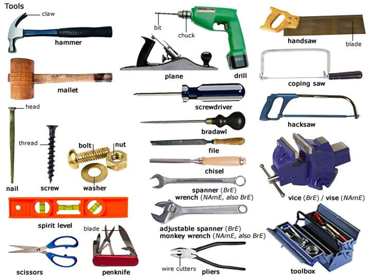 Tools and Equipment Vocabulary: 150+ Items Illustrated 4