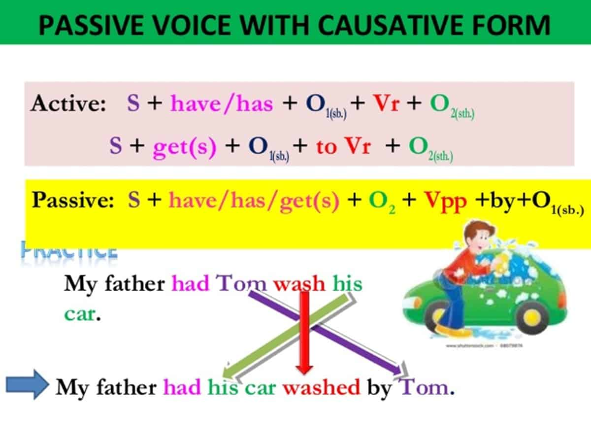 """The Passive Causative Structure With """"Have"""" and """"Get"""""""