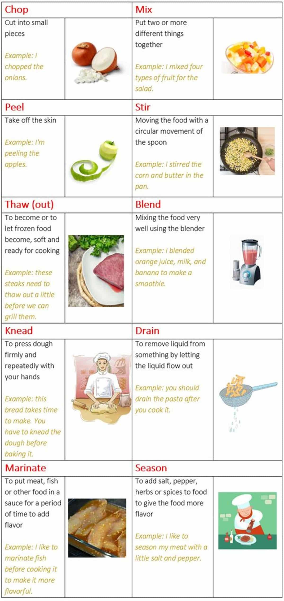 Useful Cooking Verbs in English 15