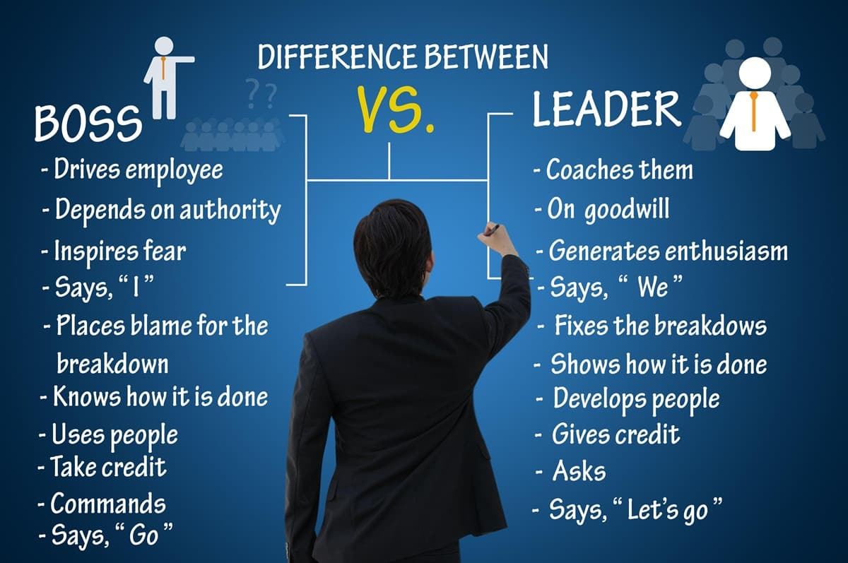 Confusing English Words: Boss vs. Leader