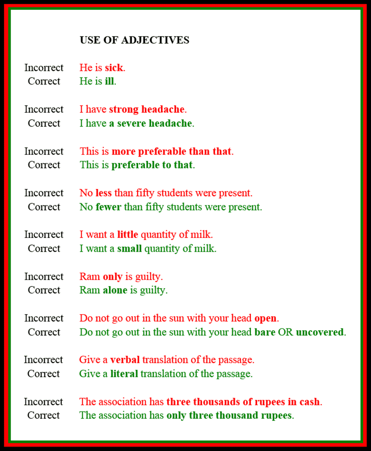 Common Mistakes in the Use of English Adjectives
