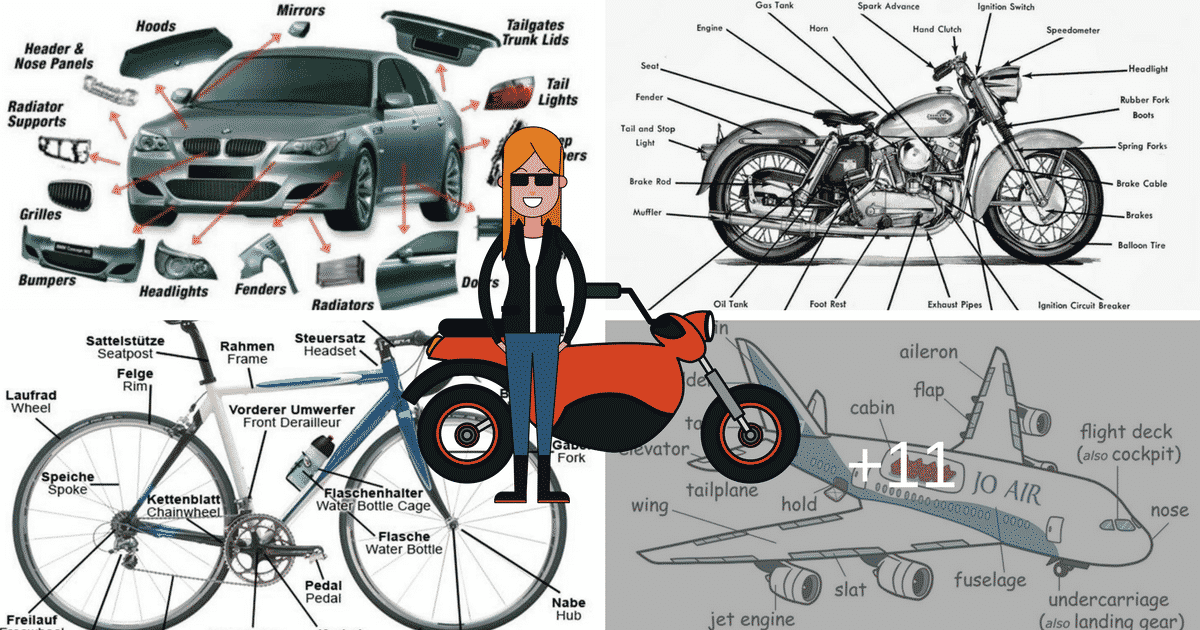 English Vocabulary: Vehicle Parts and Accessories 3