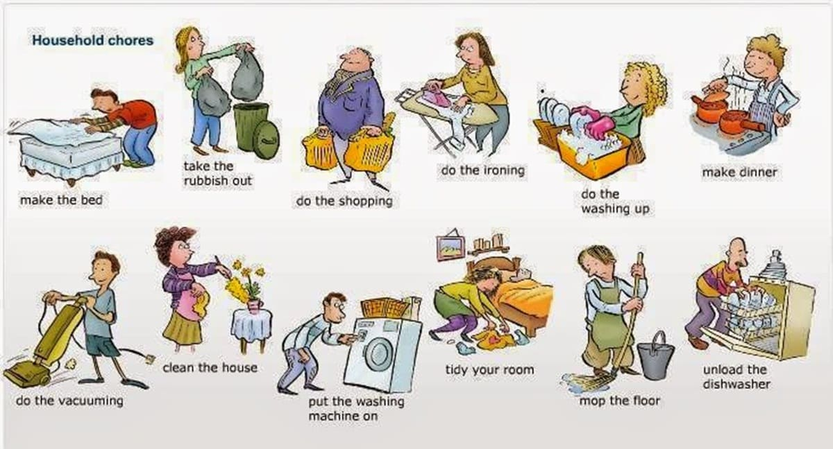Daily Routines and Household Chores Vocabulary in English 3