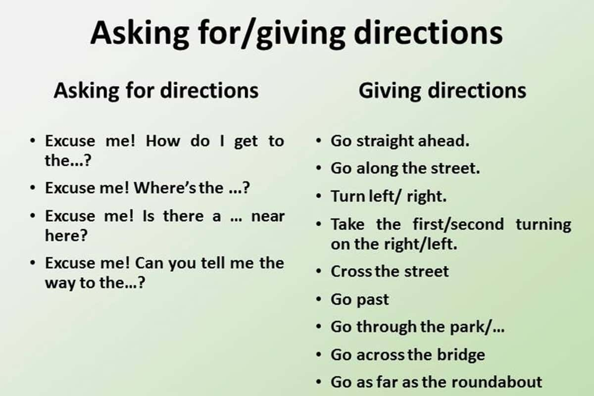 Asking and Giving Directions