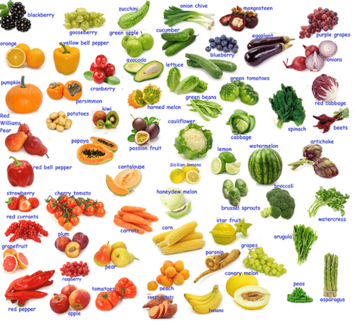 Fruits and Vegetables Vocabulary in English 14