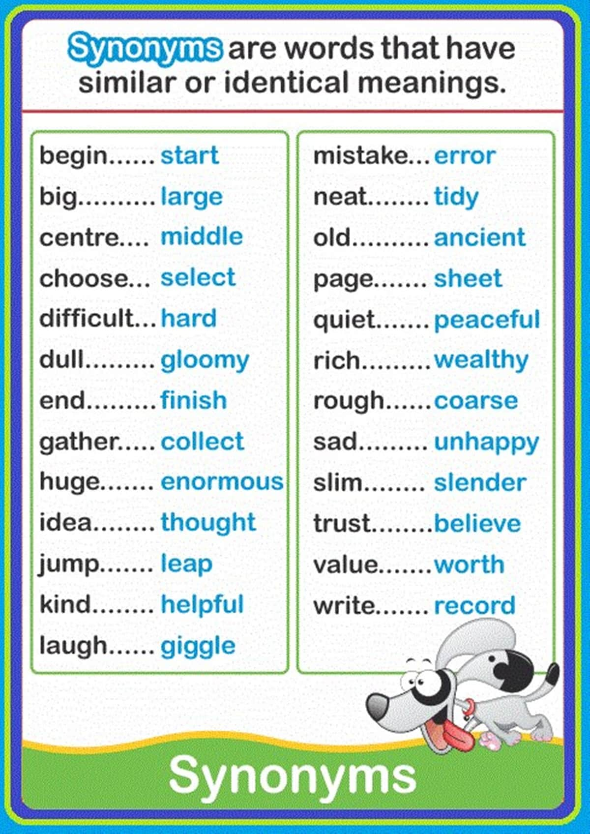 Synonyms For 50+ Commonly Used Words in English