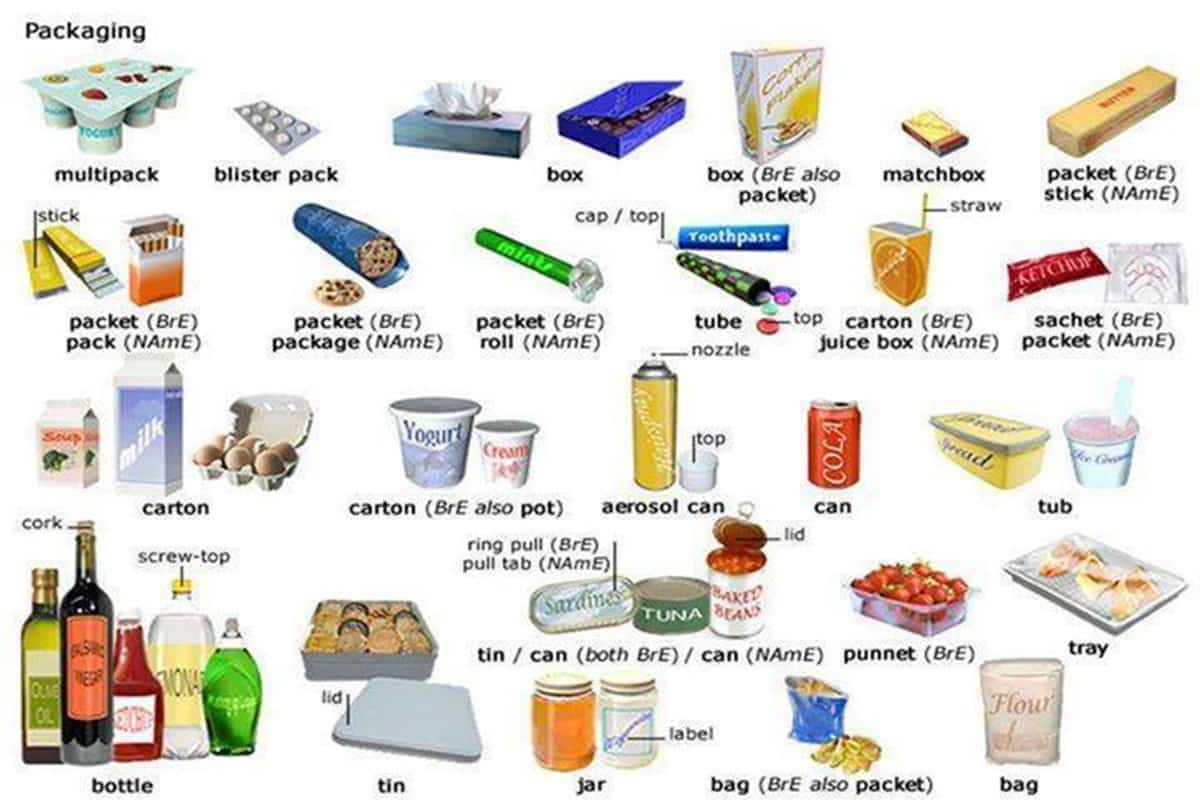Containers and Packaging Vocabulary in English 1