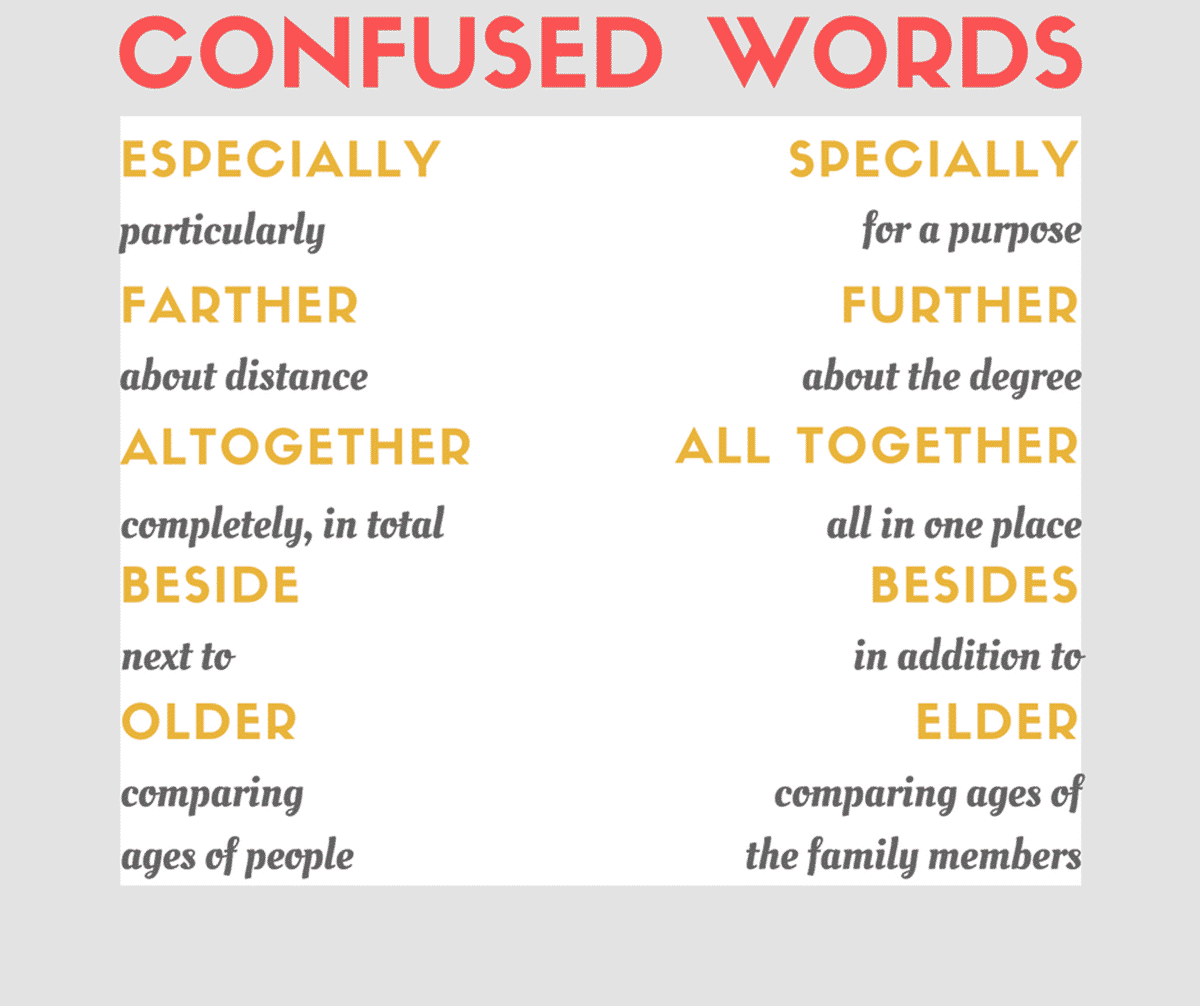 Confused Words in English