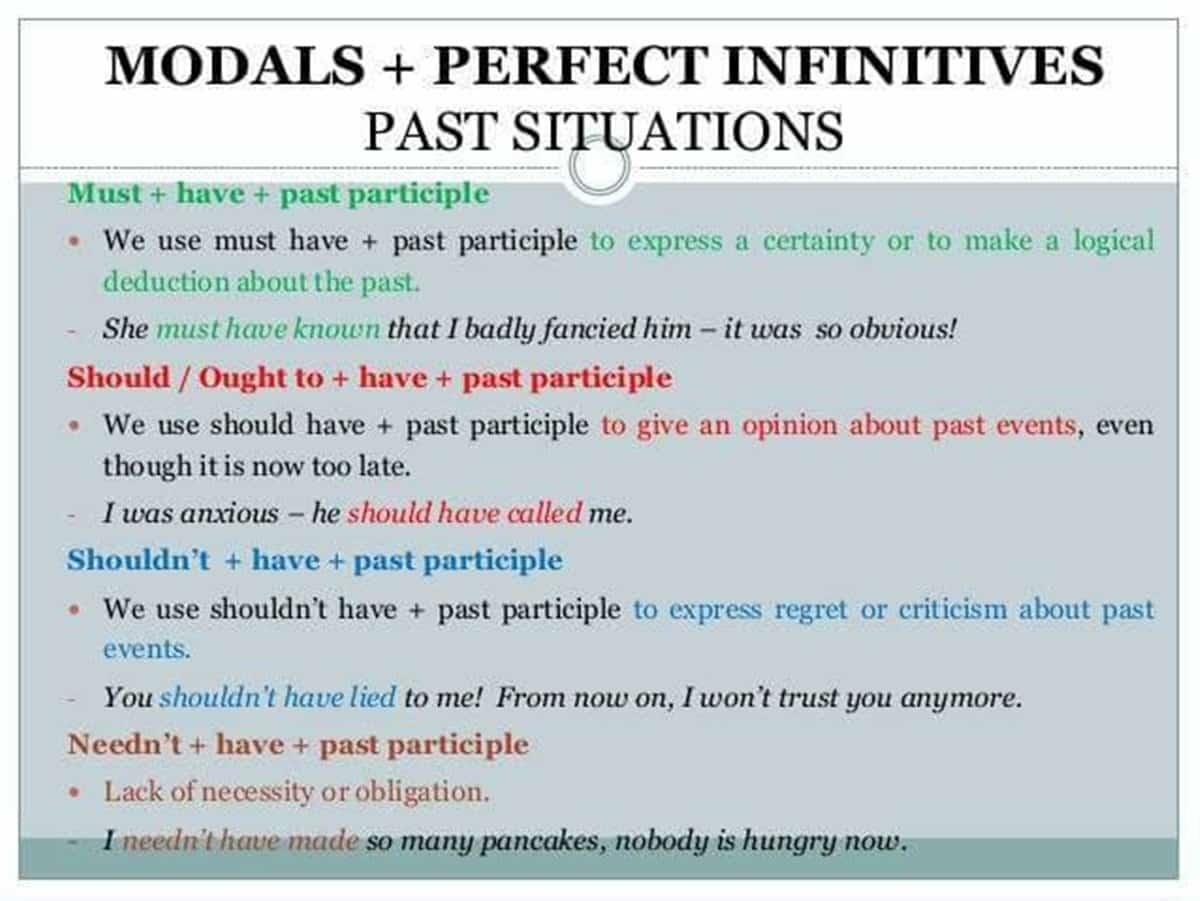 Should + Have + Past Participle