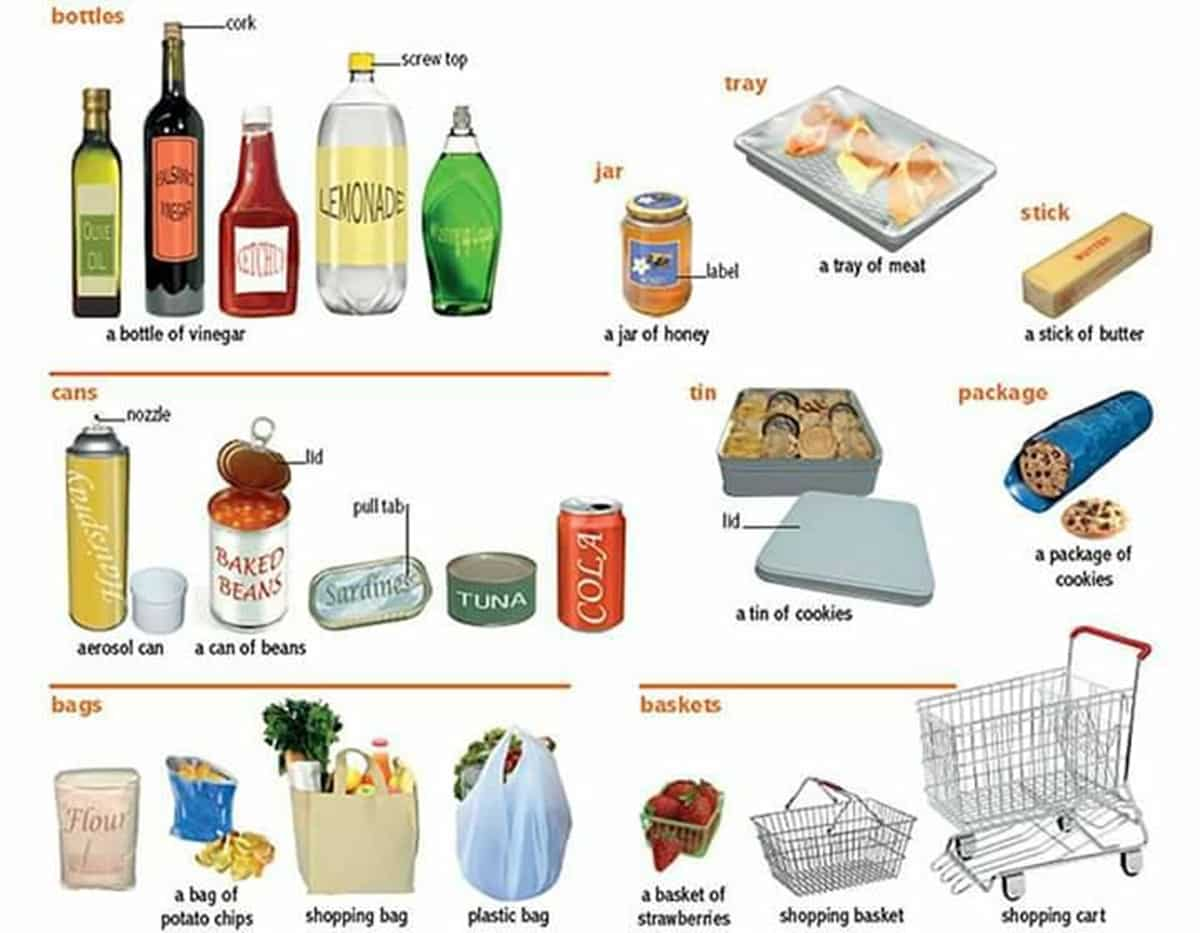 Containers and Packaging Vocabulary in English 2