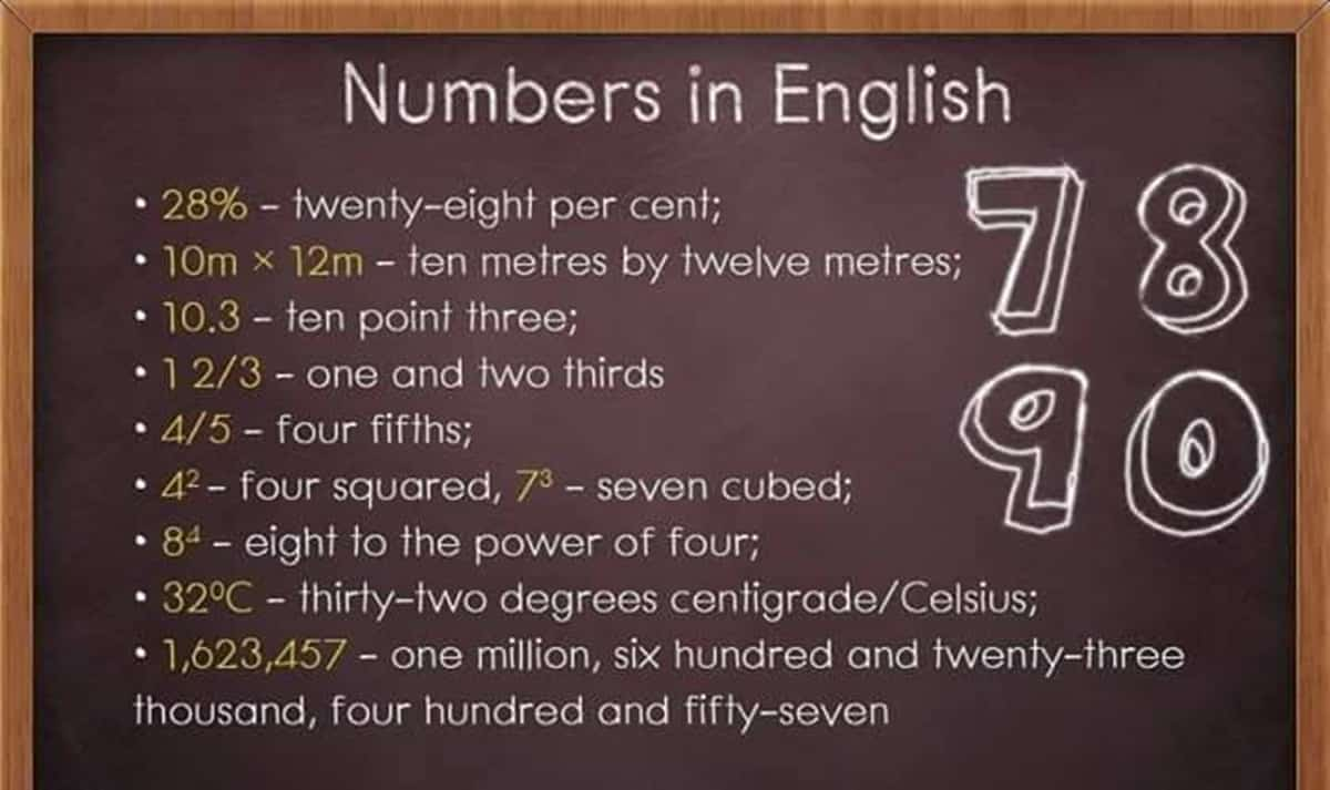 Vocabulary: Numbers in English