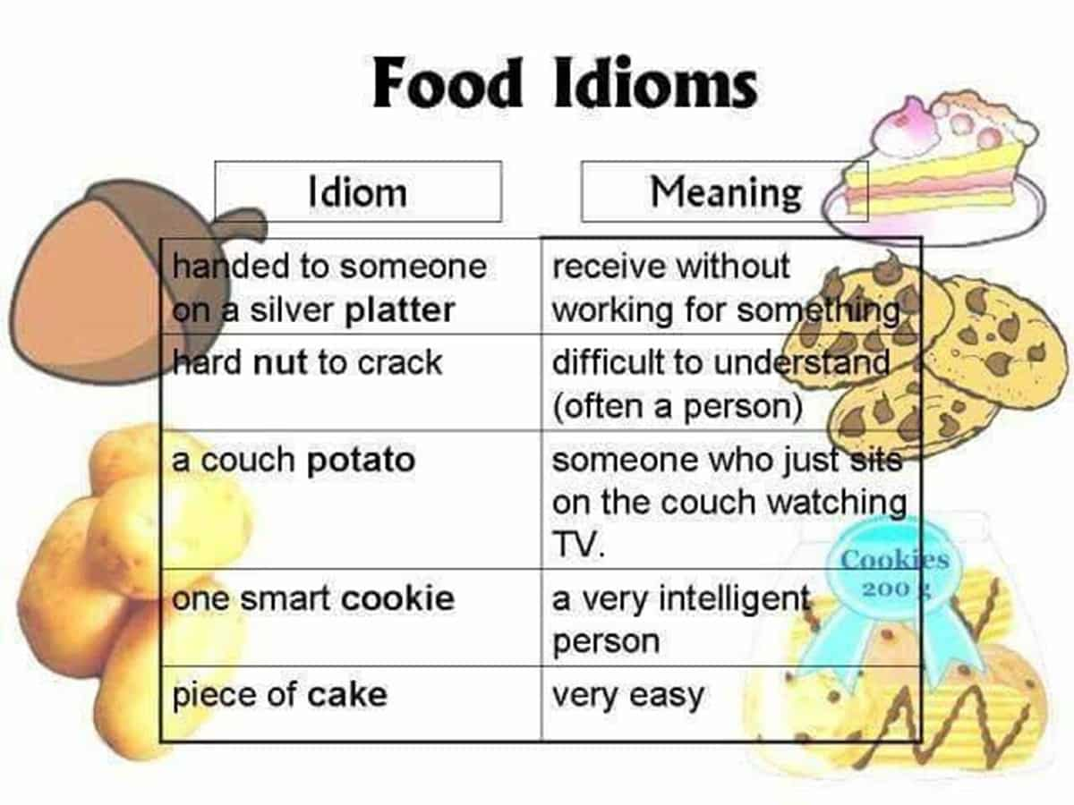 20+ Popular Food Idioms in English with Their Meanings 1