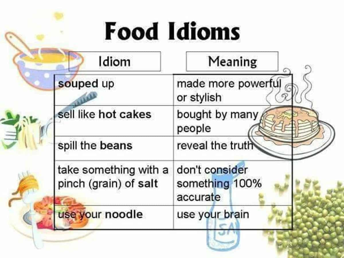 20+ Food Idioms in English