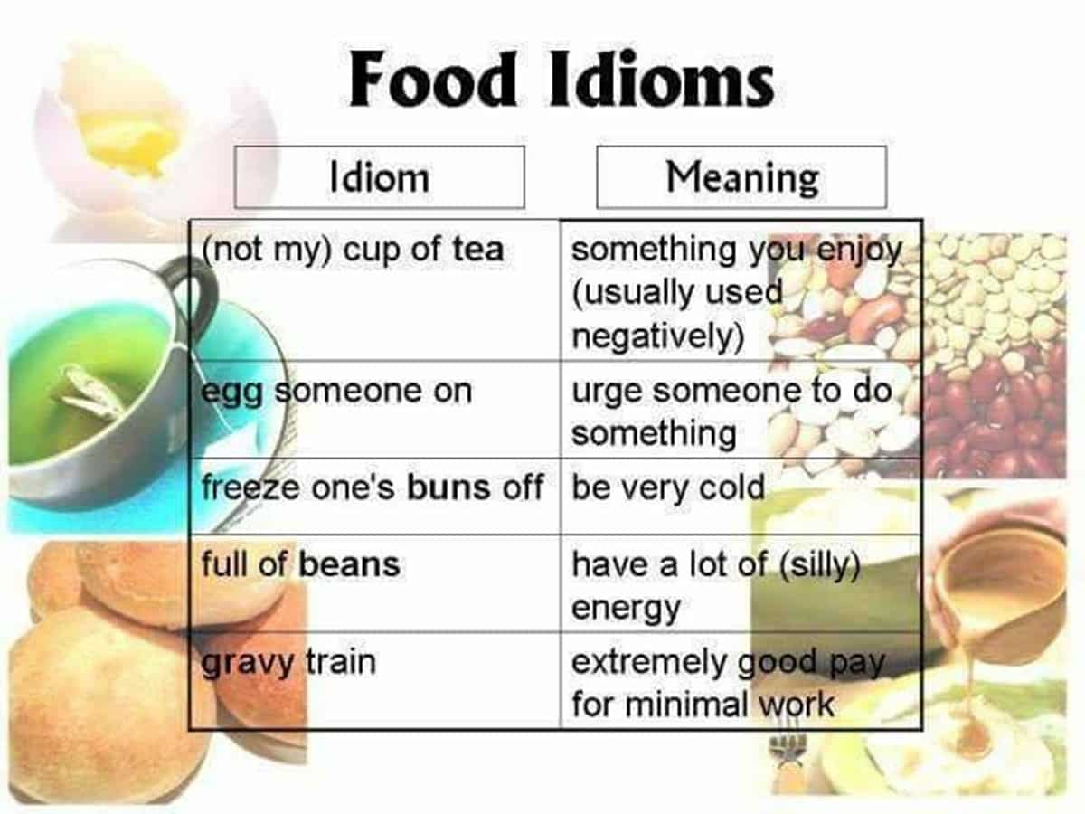 20+ Popular Food Idioms in English with Their Meanings 2
