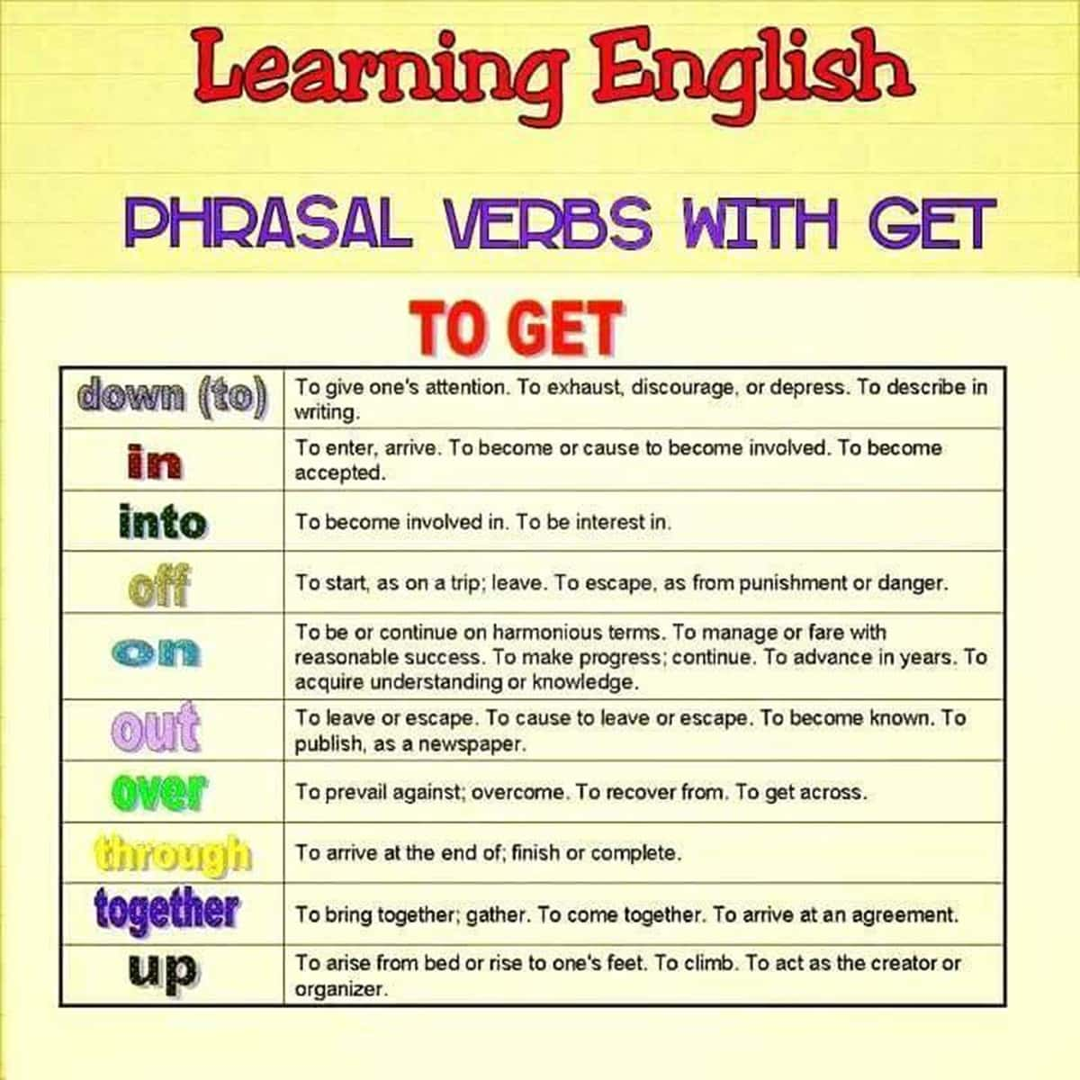Phrasal Verbs with GET