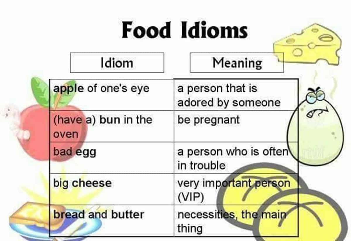20+ Food Idioms in English 16