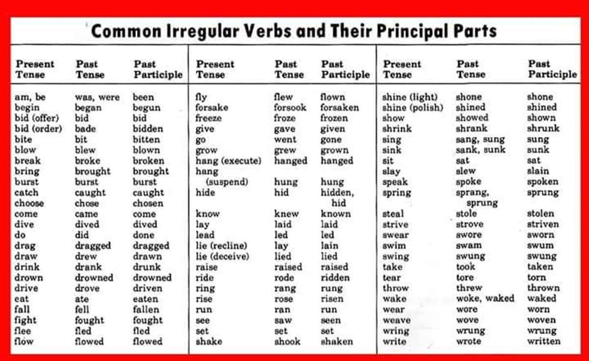 Verb Forms: List of Regular and Irregular Verbs in English
