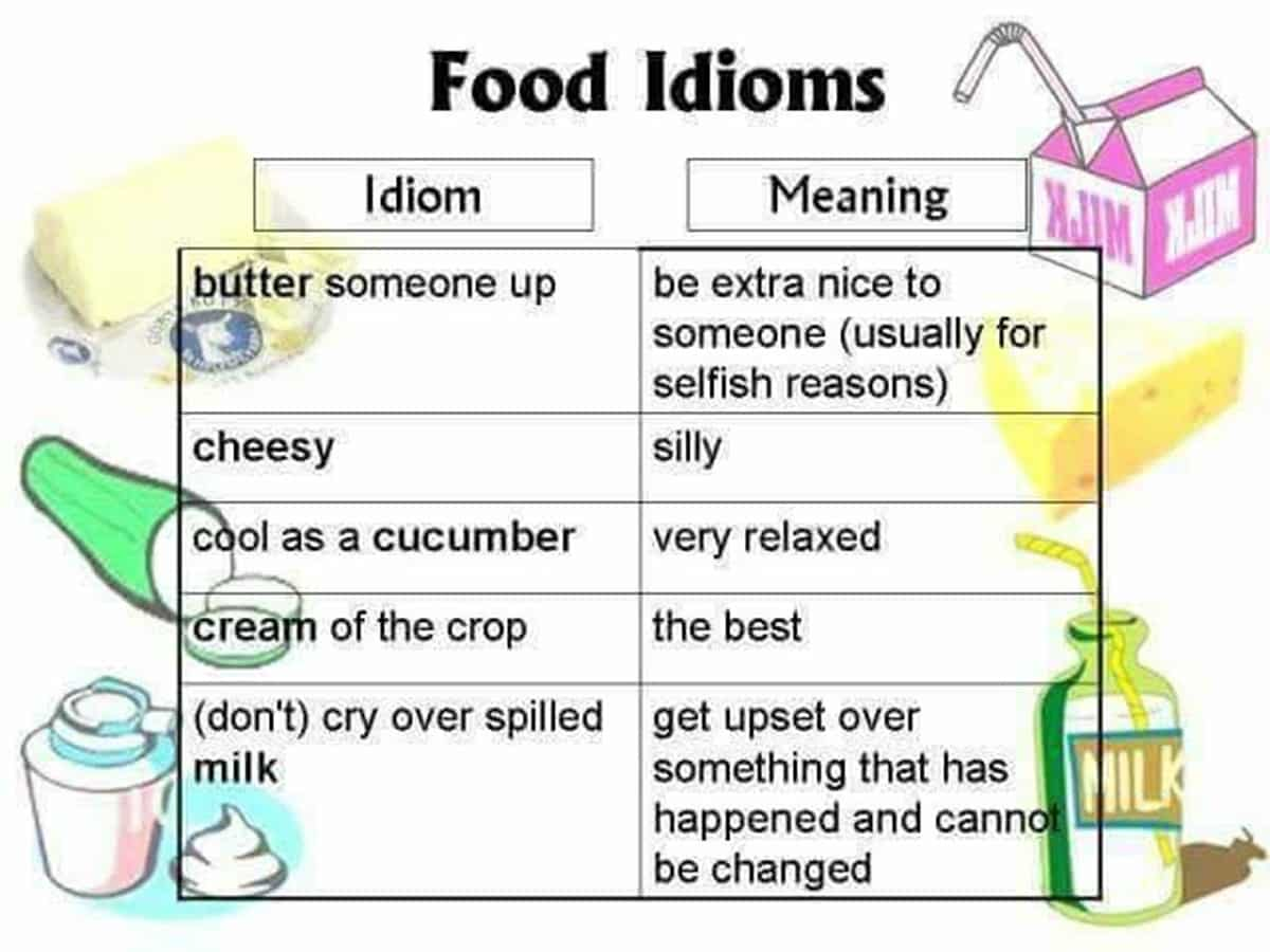 20+ Popular Food Idioms in English with Their Meanings 4