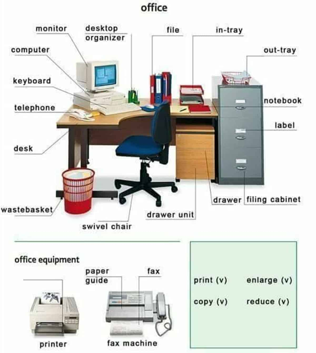 Stationery and Office Supplies Vocabulary in English 1