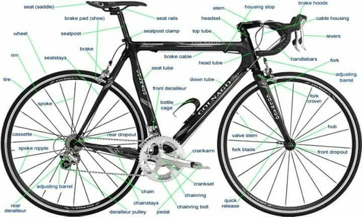 English Vocabulary: Different Parts of a Bicycle 16