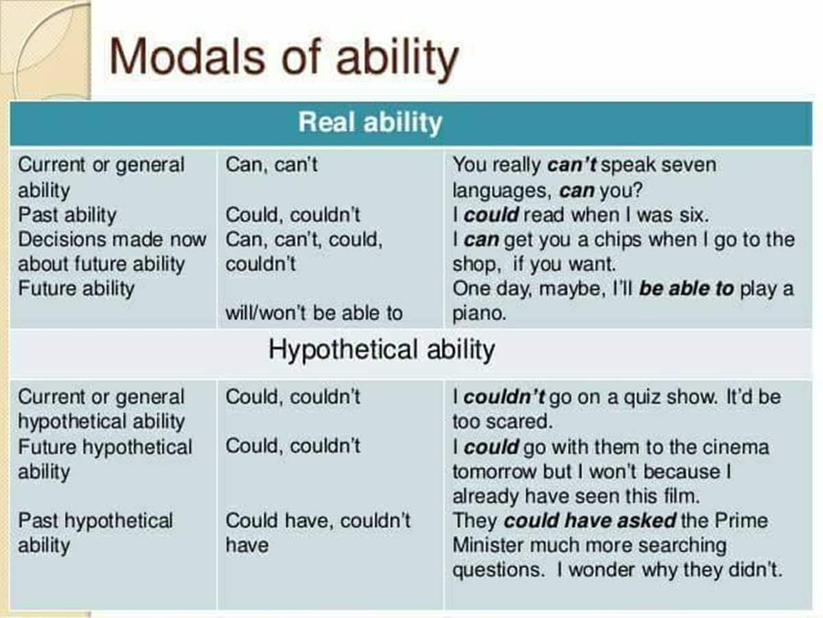 modals of Ability