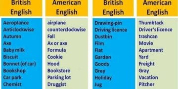 Differences Between American and British English 6