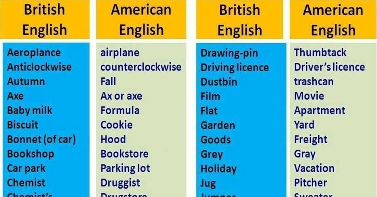 Differences Between American and British English 10