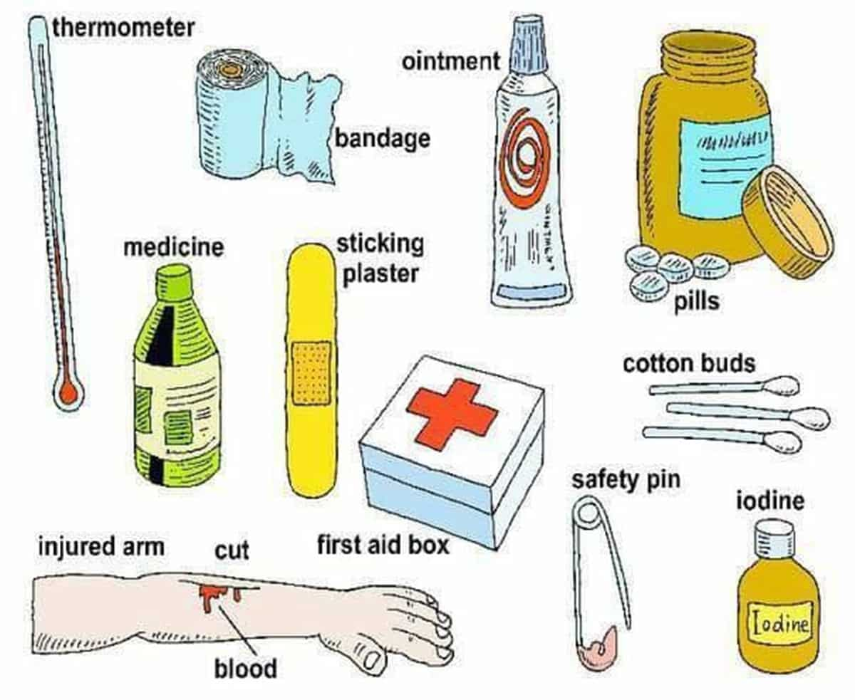 First Aid Kit Vocabulary in English