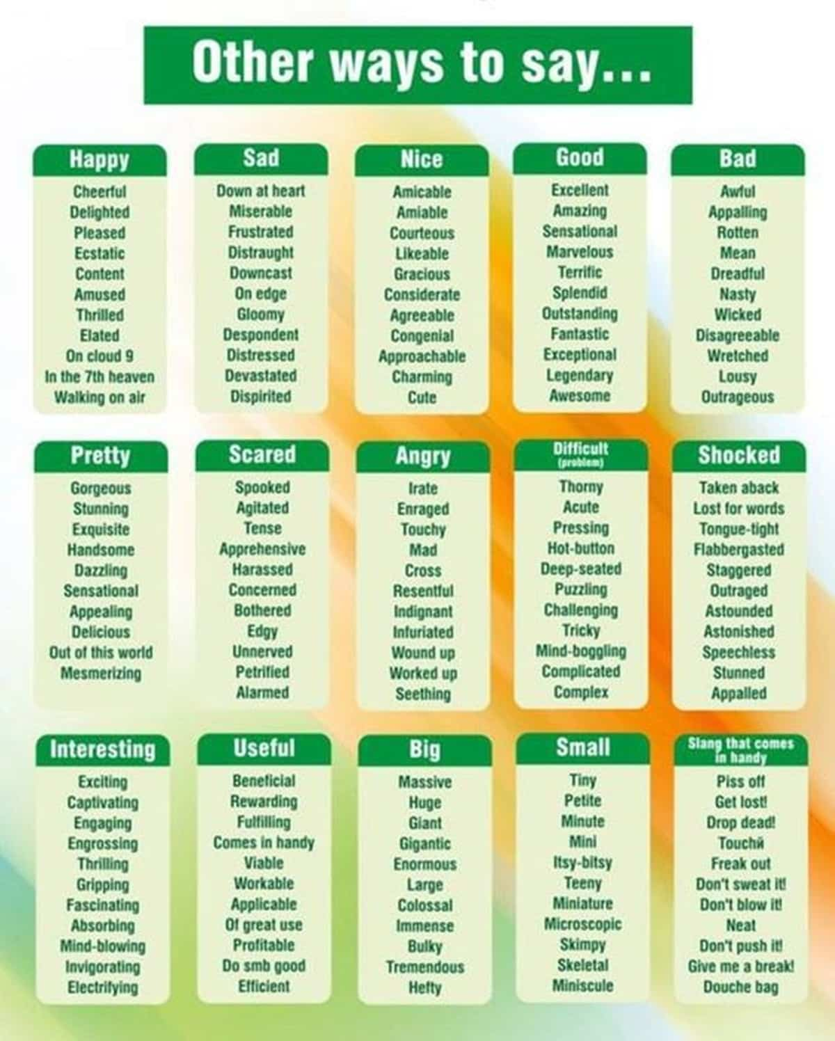 List of Descriptive Words: Common Adjectives in English