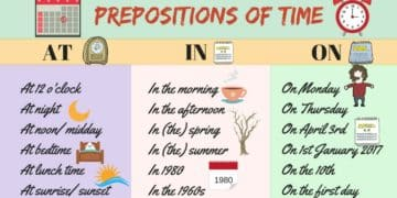 How to Use Prepositions of Time - AT / IN / ON 9