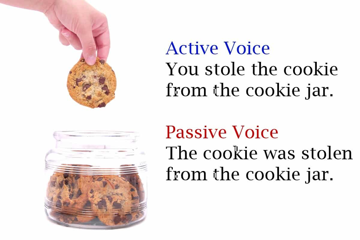Passive Voice with Past Simple Tense