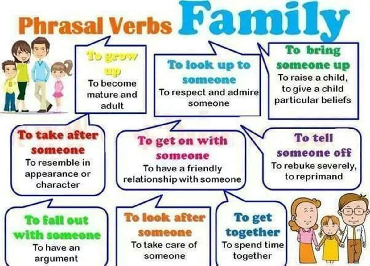 Phrasal Verbs Related to FAMILY