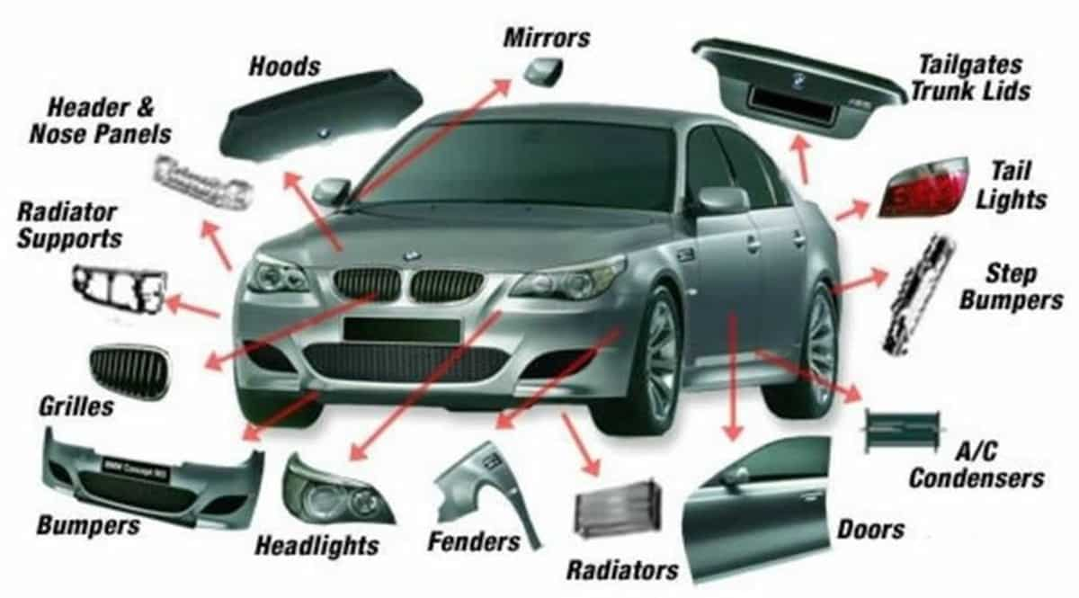 English Vocabulary: Different Parts of a Car 1