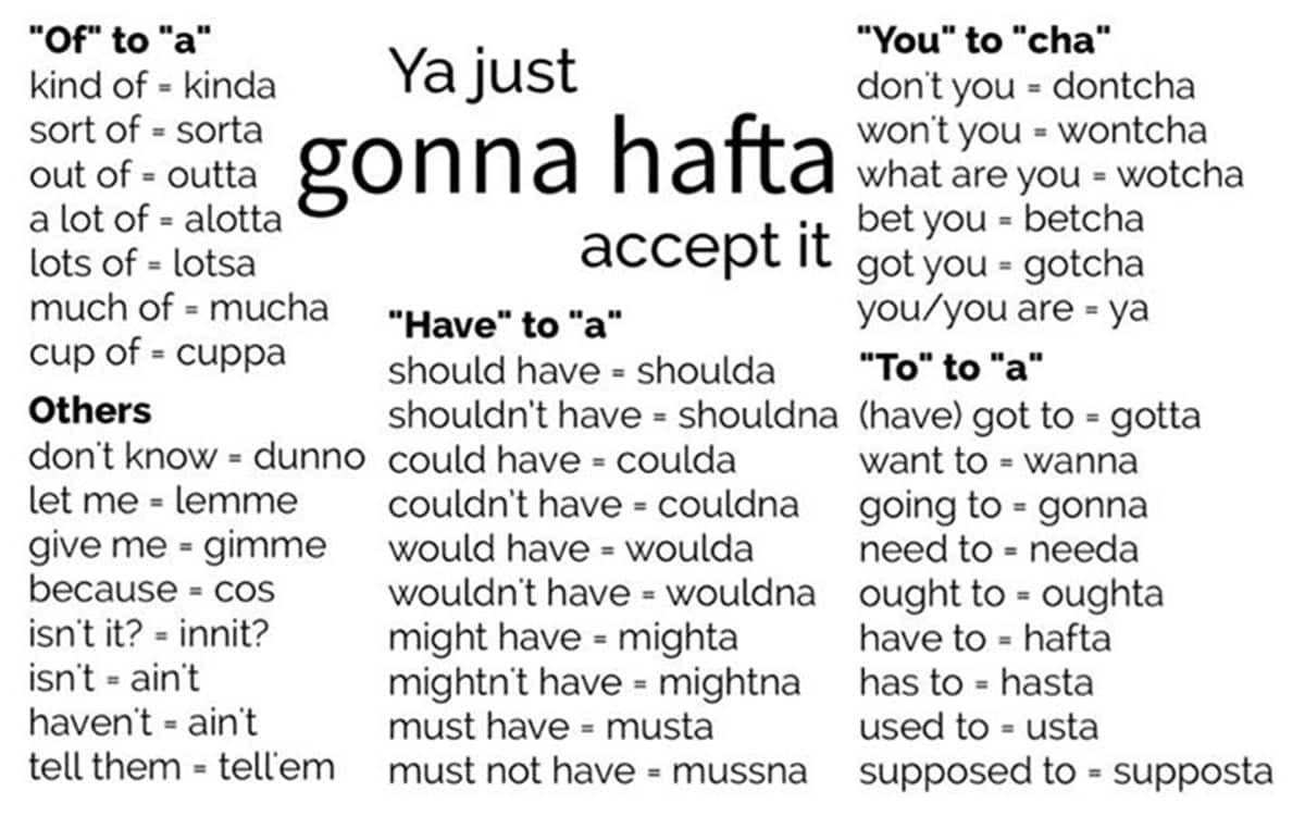 Informal Contractions in English 14