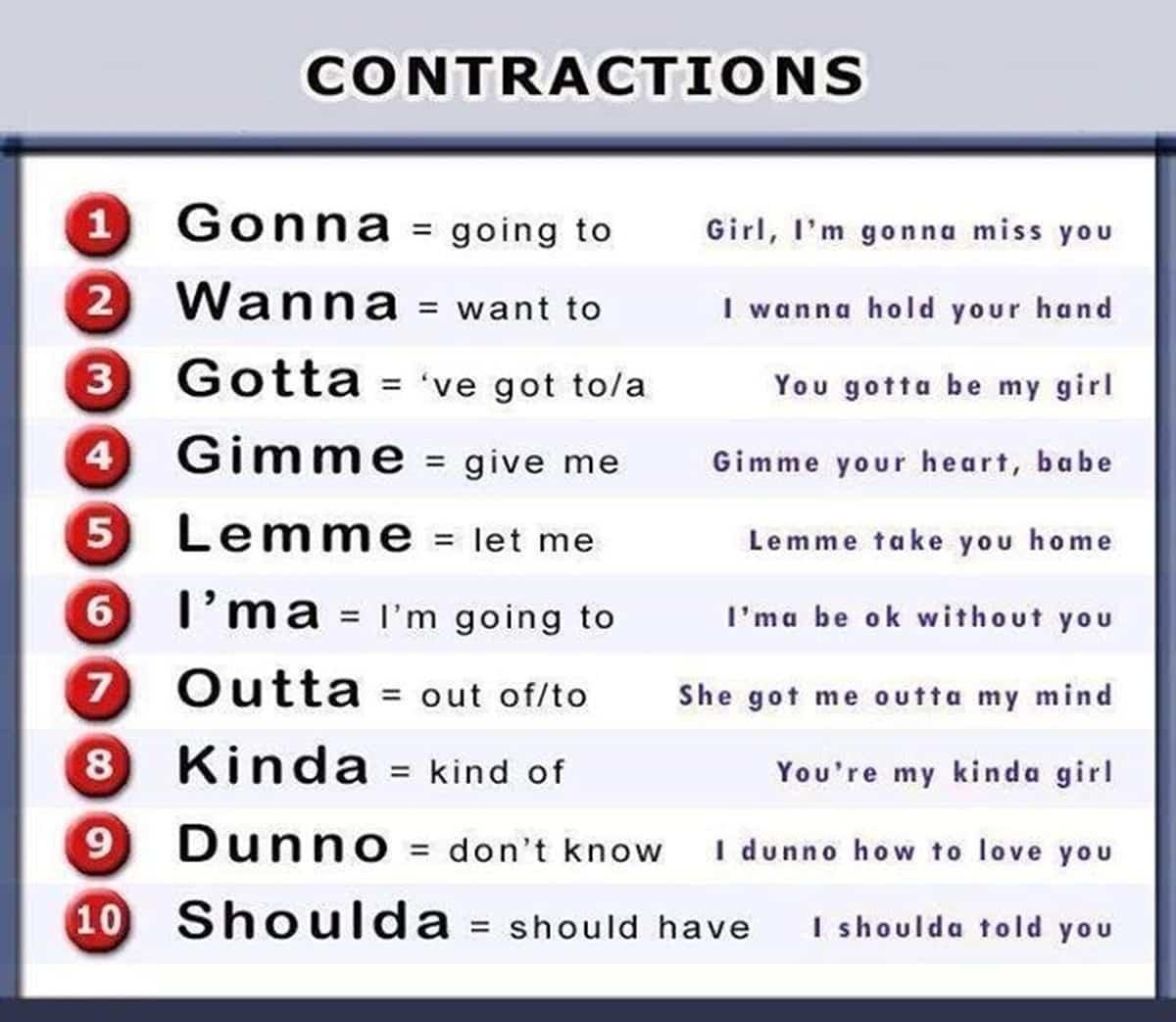 Informal Contractions