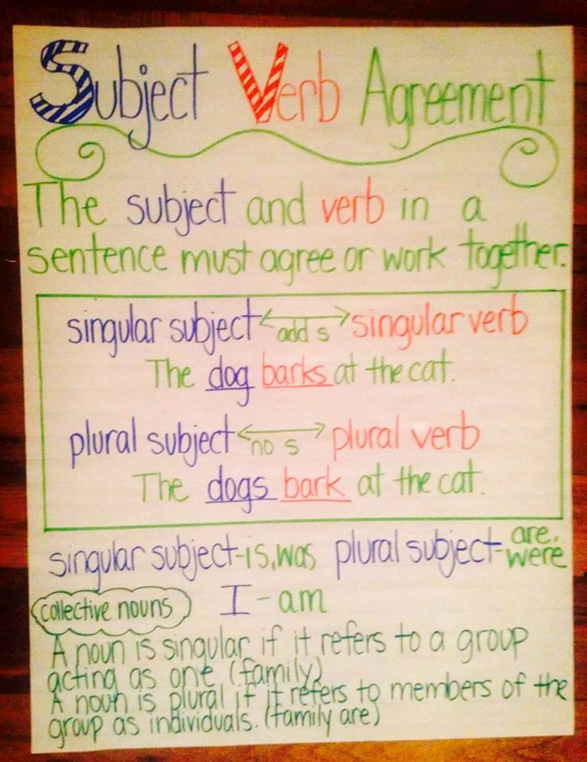 Must-Know Rules for Subject – Verb Agreement