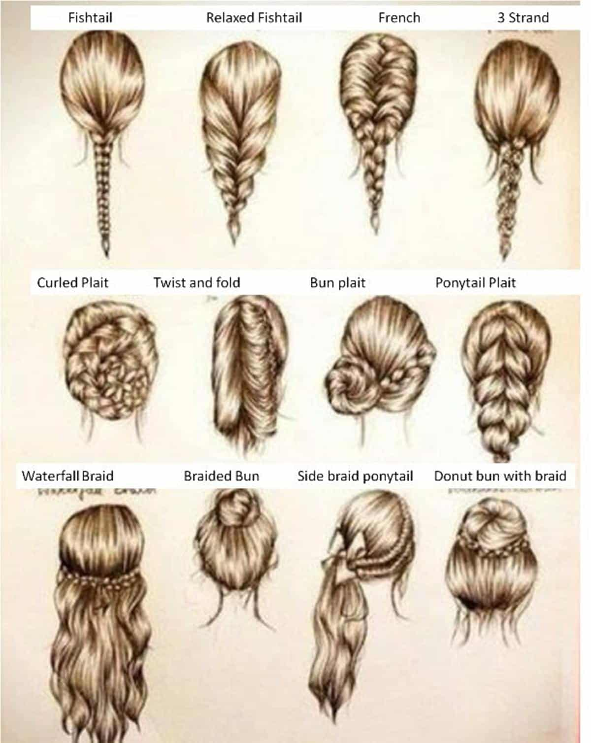English Vocabulary: Hairstyles 4